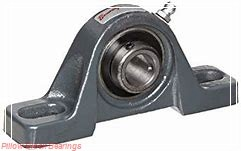 timken QAAPX18A080S Solid Block/Spherical Roller Bearing Housed Units-Double Concentric Four-Bolt Pillow Block
